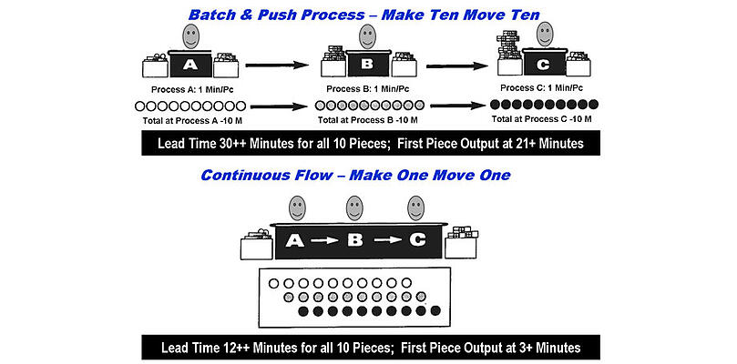 Continuous-Flow-new.jpg