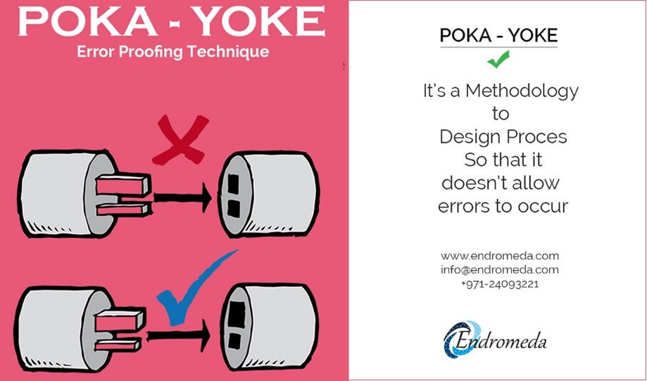 Poka Yoke for the Automotive Industry
