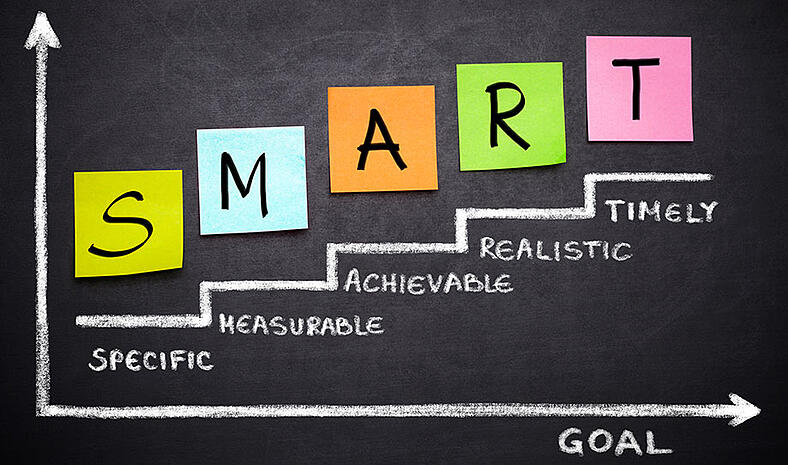 SMART Goals | Hartford Technologies