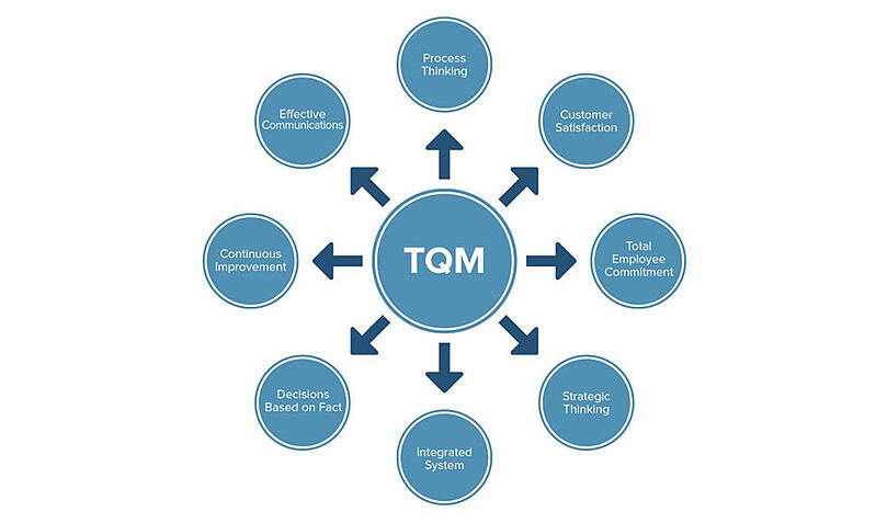 Total-Quality-Management-new.jpg