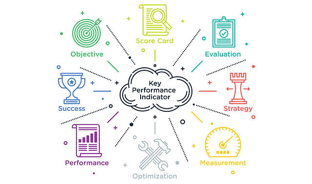Key Performance Indicators for the Medical Industry
